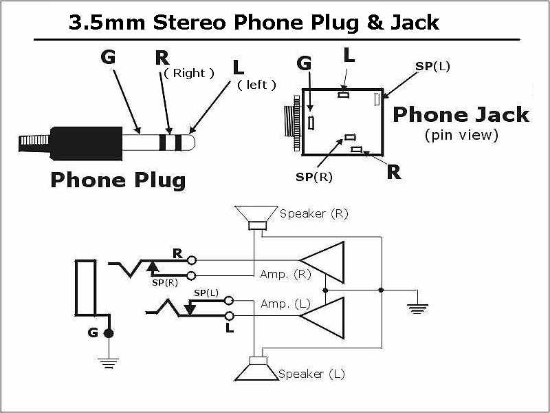 Wiring Diagram For 1 8 Headphone Jack Stereo Plug Diagram
