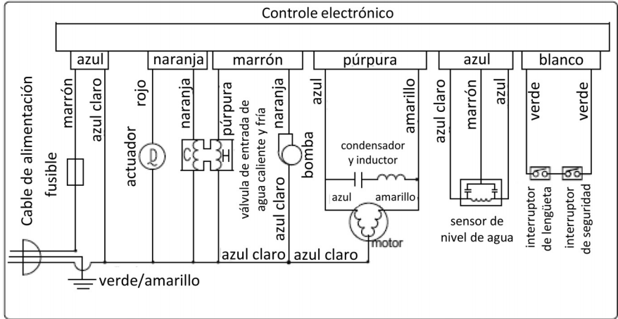 Diagrama De Lavadora Whirlpool Pictures to Pin on