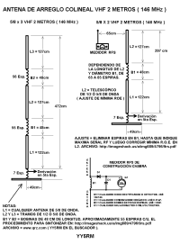 √ Diamond F22 Antenna Cutting Chart | Uhf Antenna: Uhf