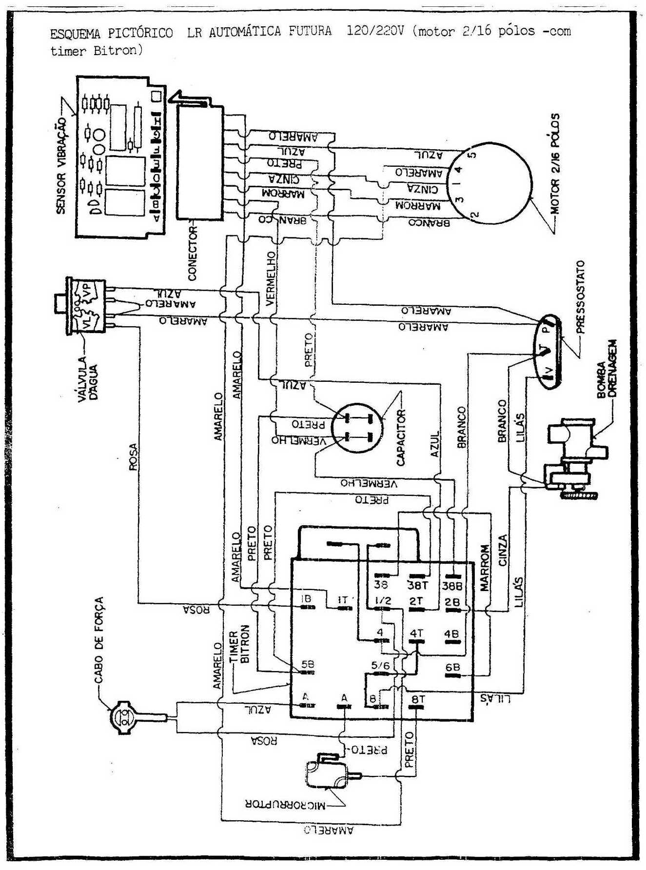 Daitsu Inverter Manual.Ar Condicionado Daitsu Inverter