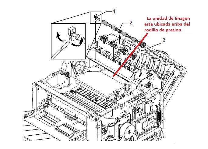 fotocopiadora Sharp ARM-257, saca rayas blancas