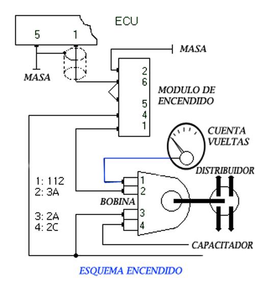 Solucionado: conexion de encendido electronico peugeot 405