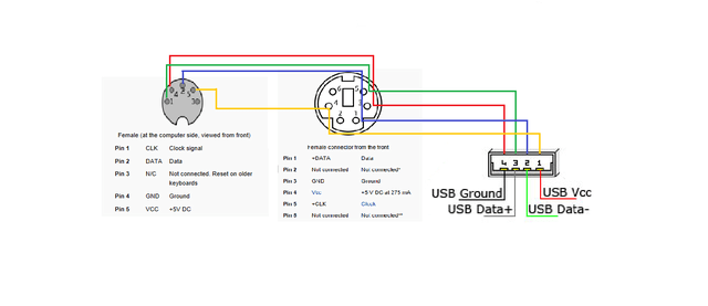 Usb To Ps2 Keyboard Adapter Schematic Keyboard Wiring Diagram