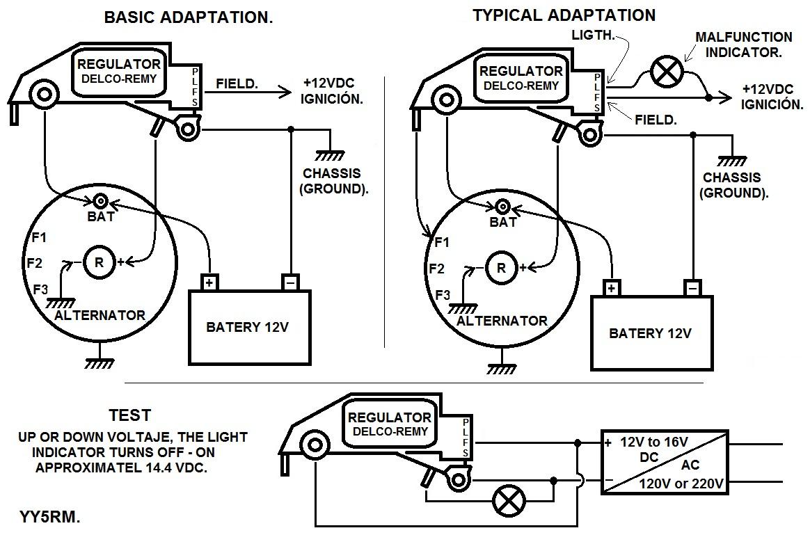 diesel engine alternator wiring diagram 2004 sterling truck diagrams 12 volt ford motorhome 7 3
