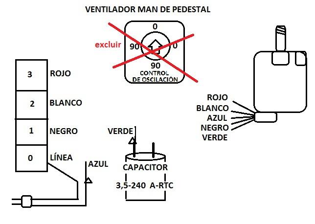 Circuito Electrico Ventilador De Techo Con Capacitor: Un