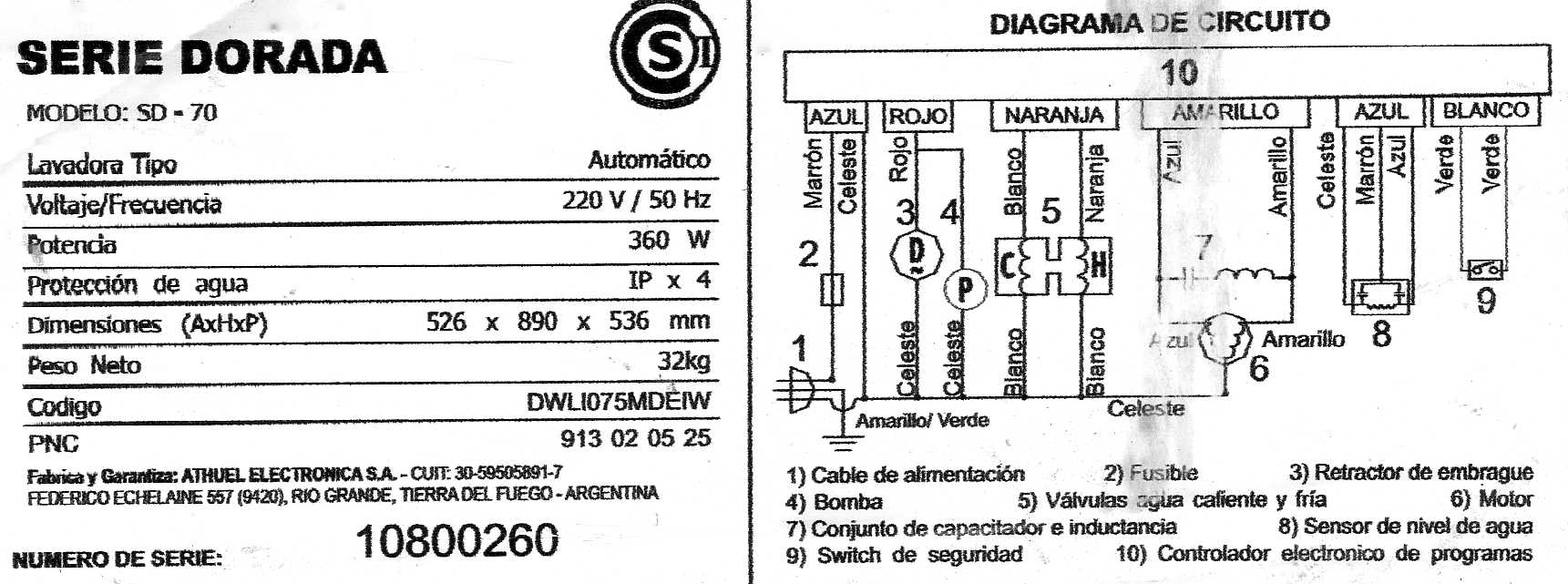 instalacion manuelle dsc 585 classic