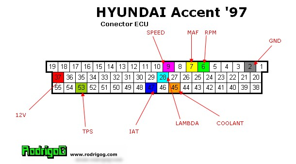 wiring diagram ecu hyundai accent 1998 nissan maxima exhaust system manual kefico pilot control jcb 2001