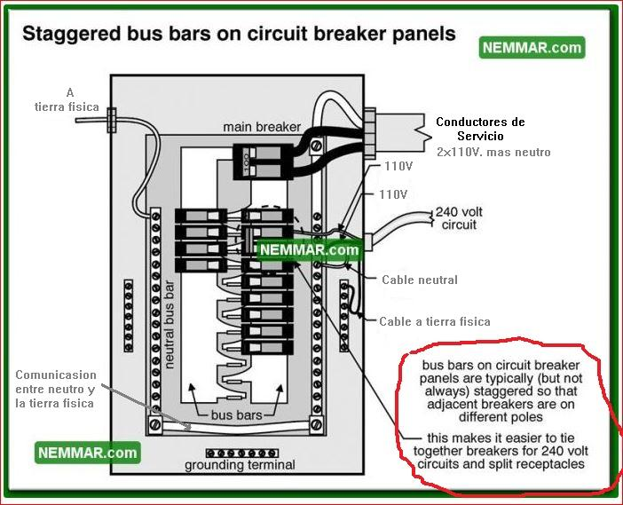 staggered_bus_bars electrical panel board wiring diagram dolgular com electrical panel board wiring diagram pdf at webbmarketing.co
