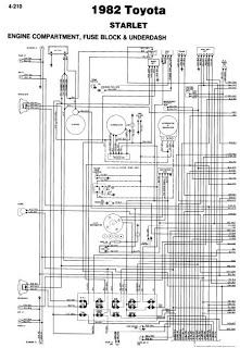diagrama electrico y mecanico del toyota stalet 94 ep81