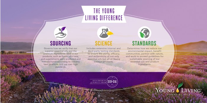 https://i0.wp.com/static.youngliving.com/info-graphics/en-us/seed-to-seal-tiles/yl_seedtoseal_5-twitter.jpg?w=700&ssl=1
