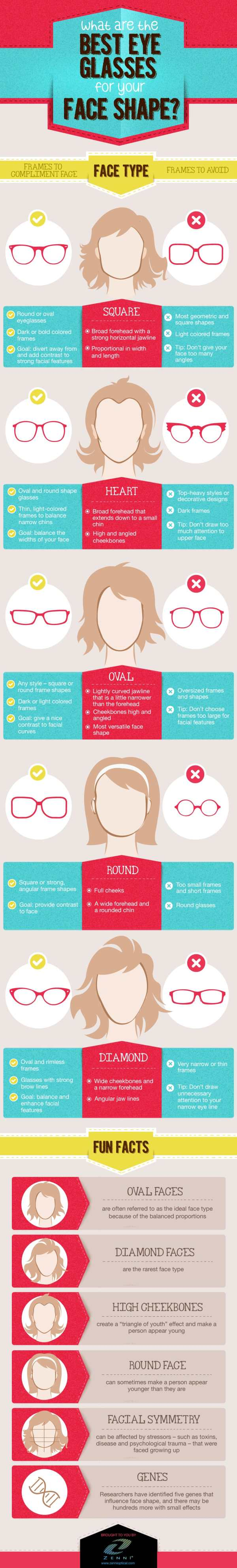 What Are The Best Eyeglasses For Your Face Shape? - Infographic