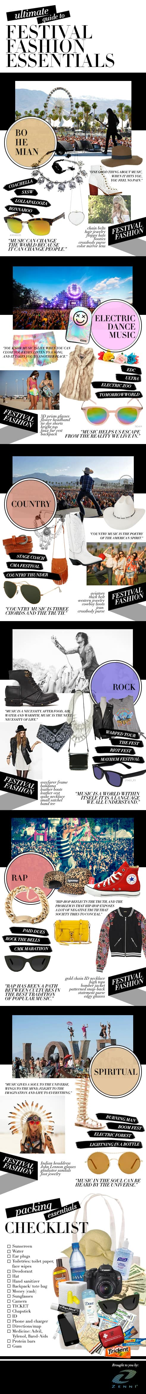 Ultimate Guide to Music Festival Fashion Essentials - Infographic