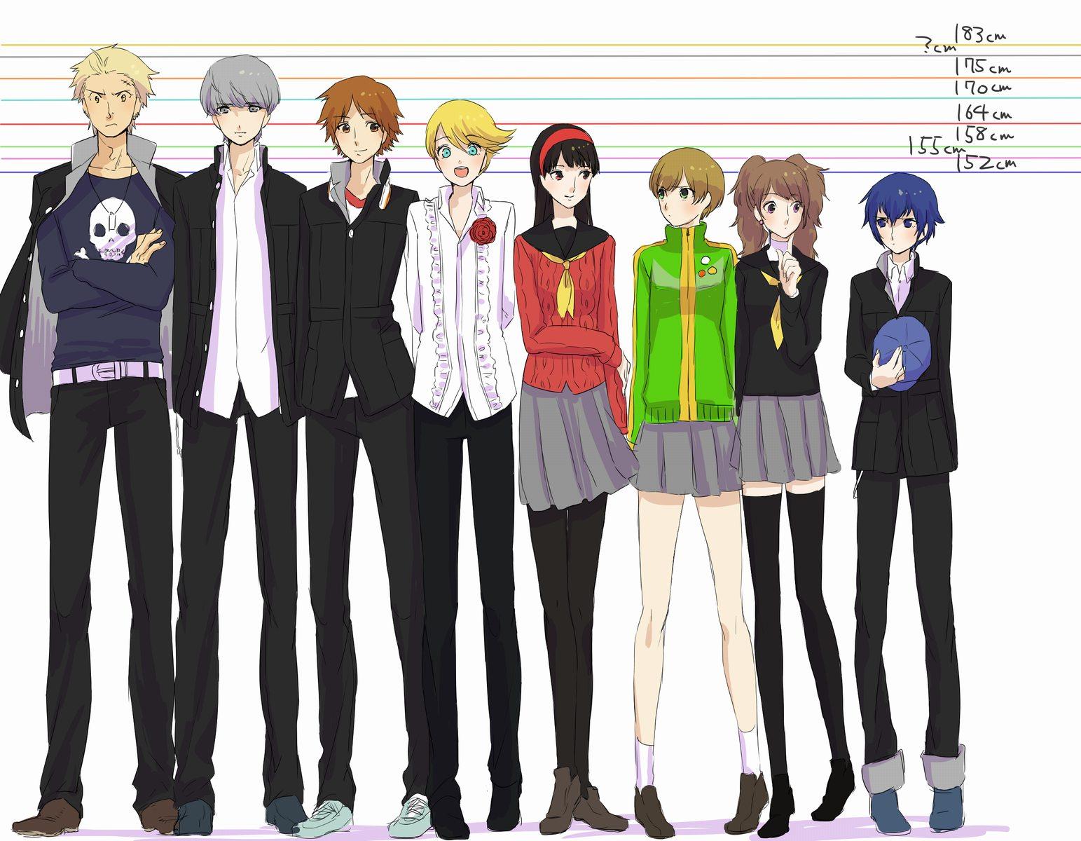 Persona 4 Cute Chie Wallpaper Shin Megami Tensei Persona 4 1222983 Zerochan