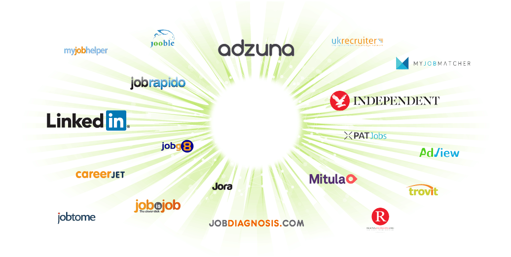 Advertise a Job to 100 Job Boards Free with 1Click