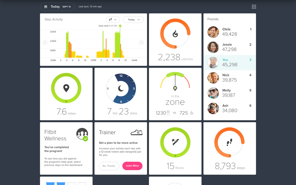 A Seamless App Experience From Devices To Dashboard