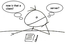 The Definition Of A Client Server Network [Technology