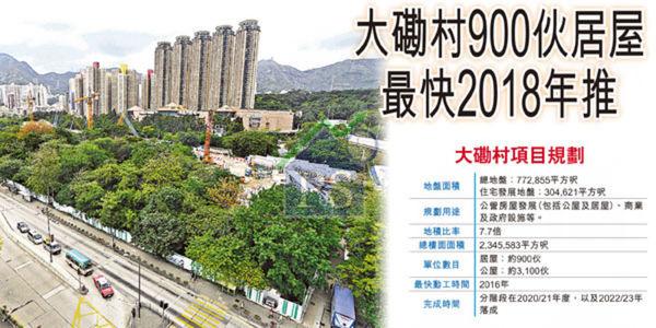 大磡村900伙居屋 最快2018年推 | 地產新聞 | 樓市快訊 - 地產站 (Property Station)