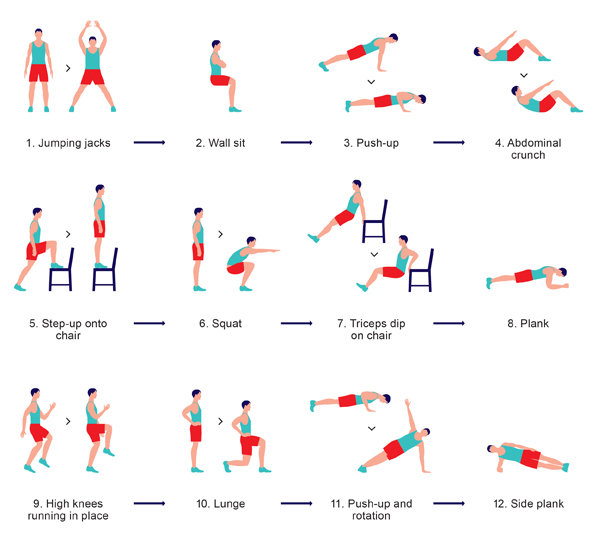 chair exercise for seniors handout serta desk warranty the scientific 7 minute workout new york times credit ben wiseman