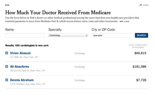 Sliver of Medicare Doctors Get Big Share of Payouts  NYTimescom