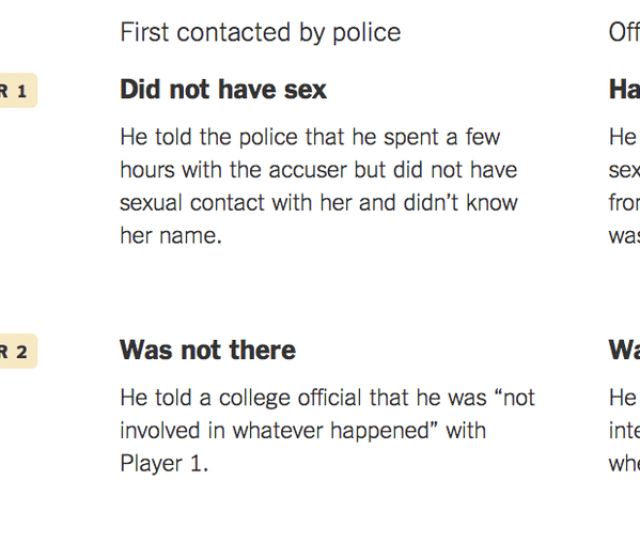 How The Suspects Stories Changed