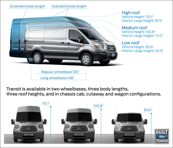 Dimensions Wagon Connect Transit Are What Ford