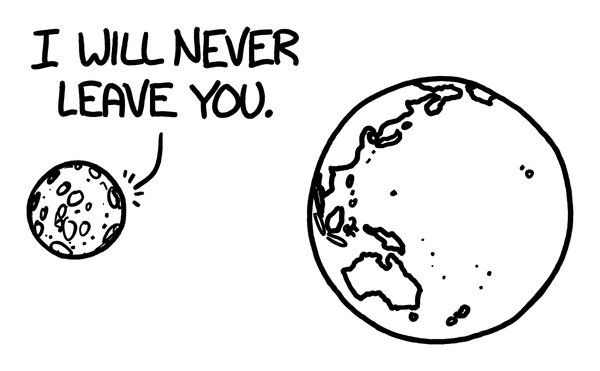Randall Munroe, the Creator of XKCD, Explains Complexity
