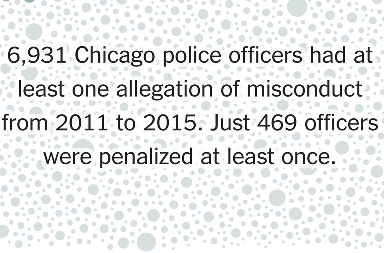 Chicago Pays Millions but Punishes Few in Killings by