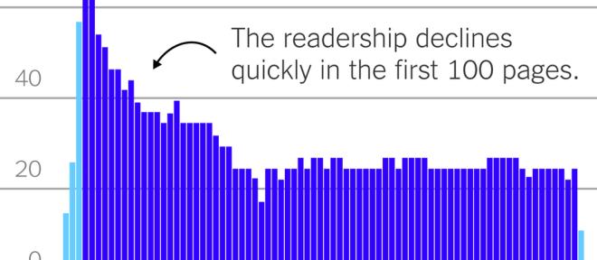 readingdata-1050