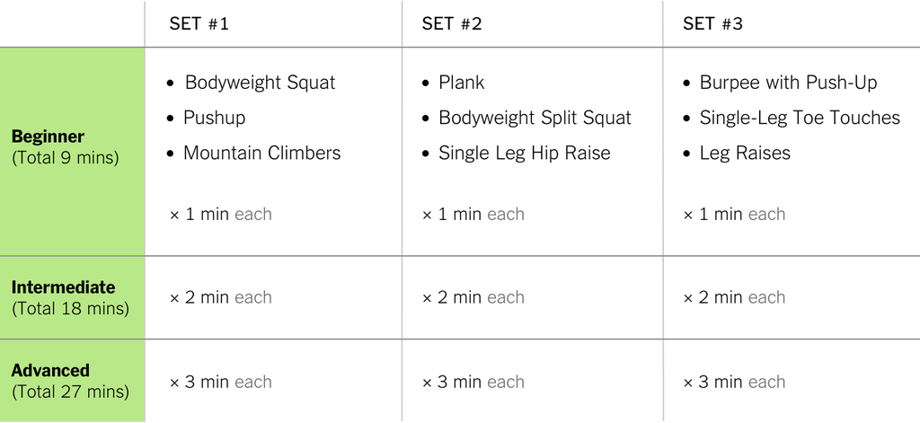 30 minutes in chair exercises for seniors foam chairs australia the 9 minute strength workout well guides new york times to increase amount of time you do each exercise keep resting one between set and can tack on a 20 cardio warm up as