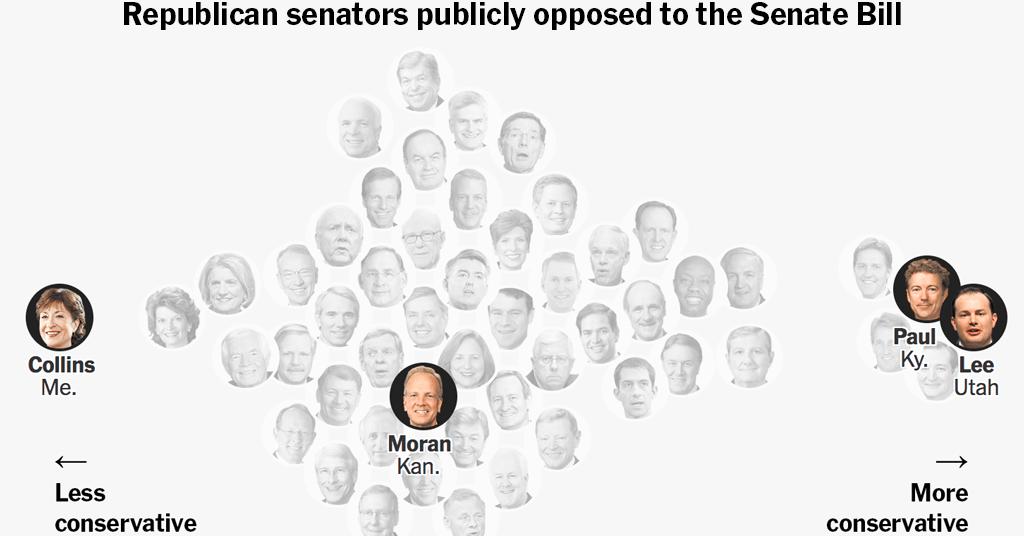 Health Care Overhaul Collapses as Two Republican Senators