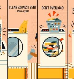washing machine part diagram medium [ 2030 x 1354 Pixel ]