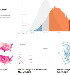 What's Going On in This Graph?' Is Now Weekly. STEM Teachers Explain Why  It's a Powerful Activity. - The New York Times [ 790 x 1228 Pixel ]