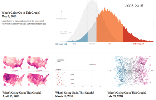 small resolution of What's Going On in This Graph?' Is Now Weekly. STEM Teachers Explain Why  It's a Powerful Activity. - The New York Times