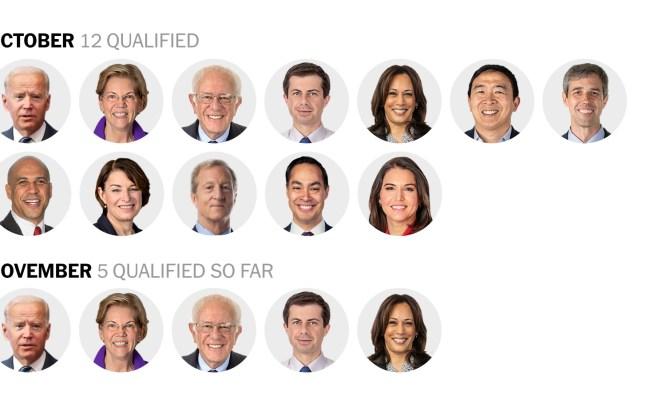 Next Democratic Debate Will Have 12 Candidates Onstage