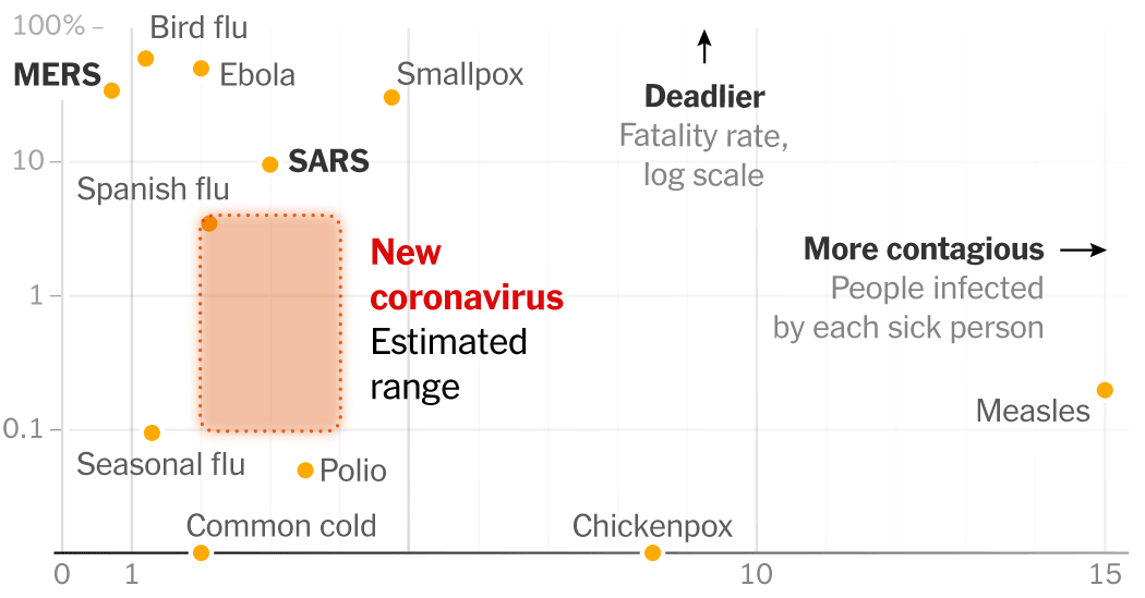 How Bad Will the Coronavirus Outbreak Get? Here Are 6 Key Factors ...