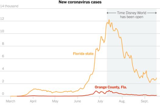 Stock Market Rises on Coronavirus Stimulus Bill Hopes: Live Updates 2