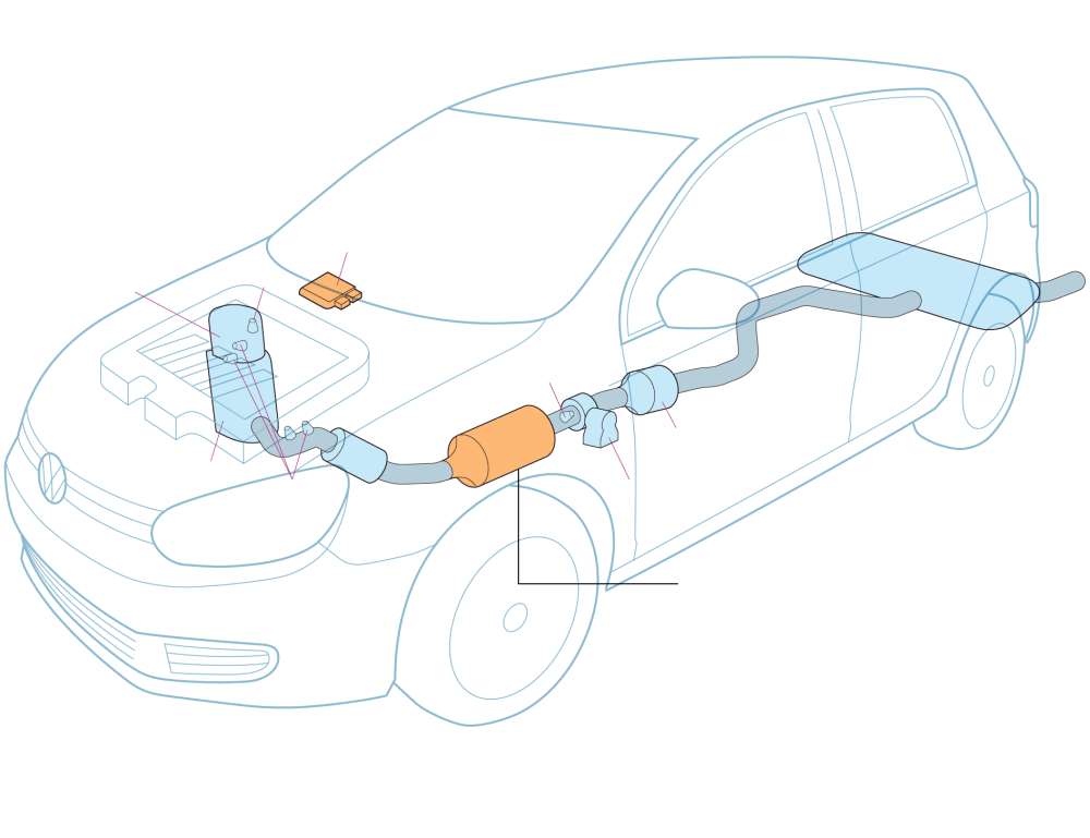medium resolution of how volkswagen s defeat devices worked