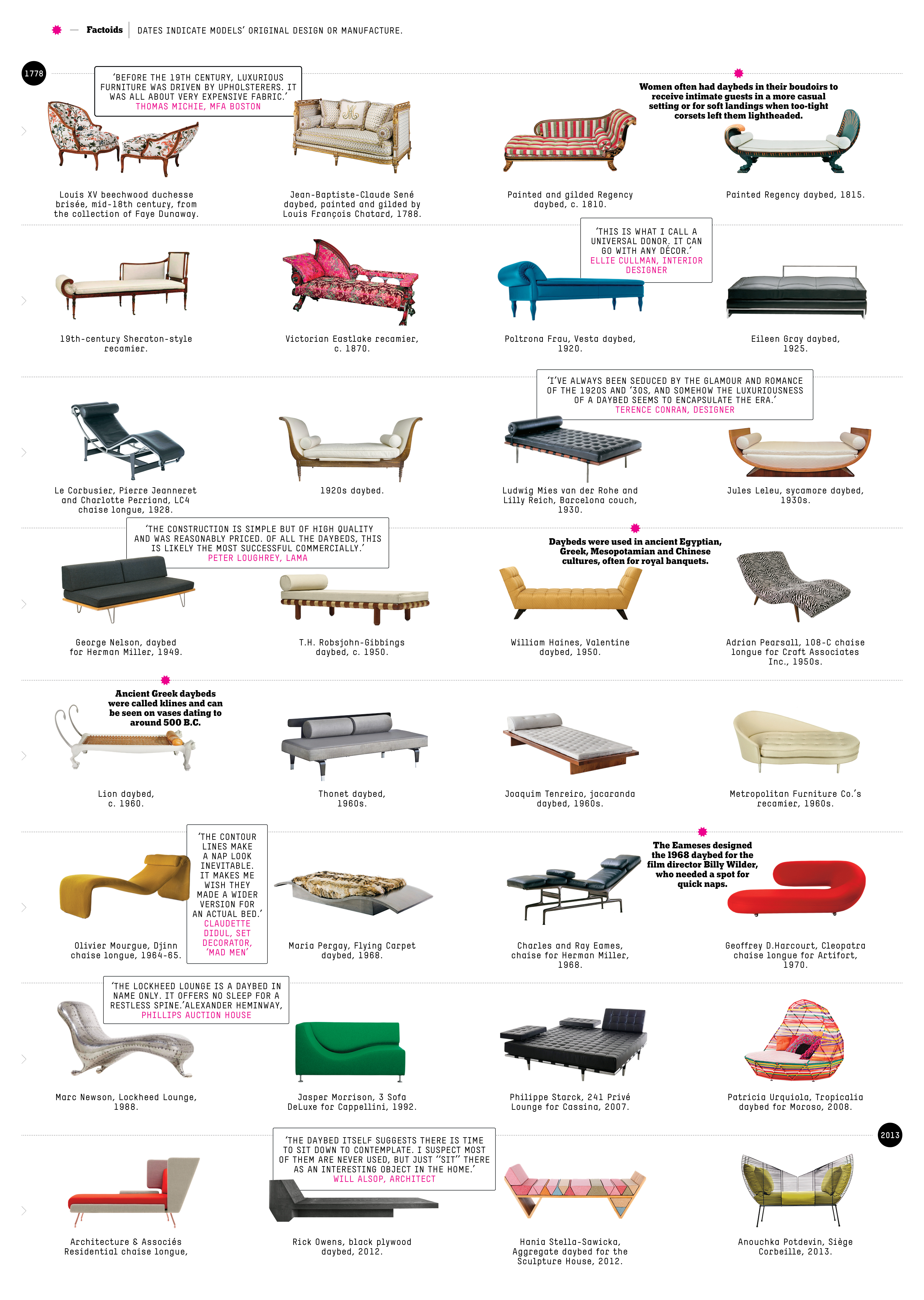 styles of chairs names dxracer chair accessories a short history the fainting couch nytimes