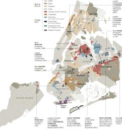 2010 new york city ethnic neighborhood map [ 950 x 960 Pixel ]