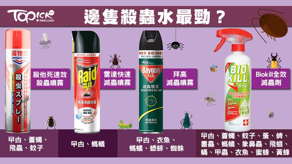 擊退小強大作戰 邊隻殺蟲水可殺最多小昆蟲? - 香港經濟日報 - TOPick - 精明消費 - D160722