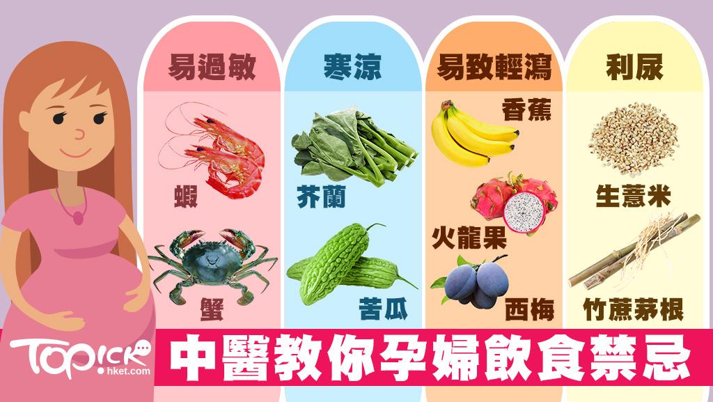 一圖睇曬孕婦飲食禁忌 點解要戒香蕉薏米? - 香港經濟日報 - TOPick - 健康 - 健康資訊 - D161004