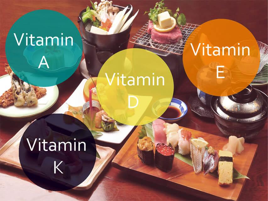 Жирорастворимые витамины.