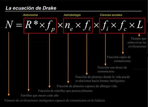 Drake's equation.