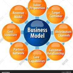 Strategic Planning Framework Diagram 2000 Mitsubishi Eclipse Radio Wiring Business Strategy Vector And Photo Free Trial Bigstock