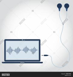 laptop and cable with earphone unplugged sound wave symbol showing on monitor empty space for insert text flat design  [ 1500 x 1620 Pixel ]