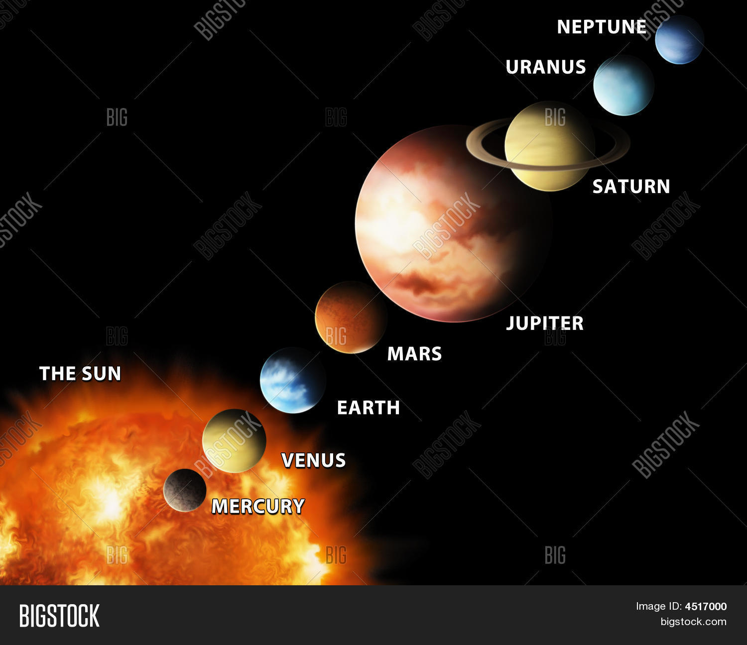 Solar System Image Amp Photo Free Trial