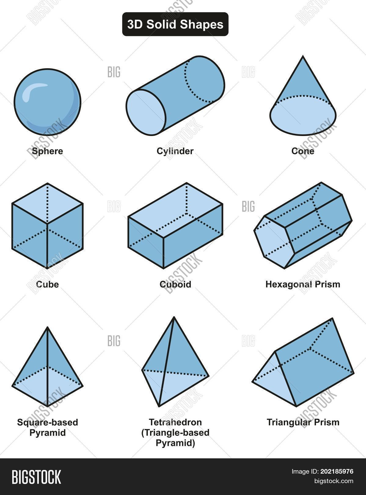 3d Solid Shapes Image Amp Photo Free Trial