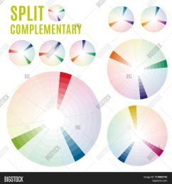the psychology of colors diagram wheel basic colors meaning split complementary set part [ 1488 x 1620 Pixel ]