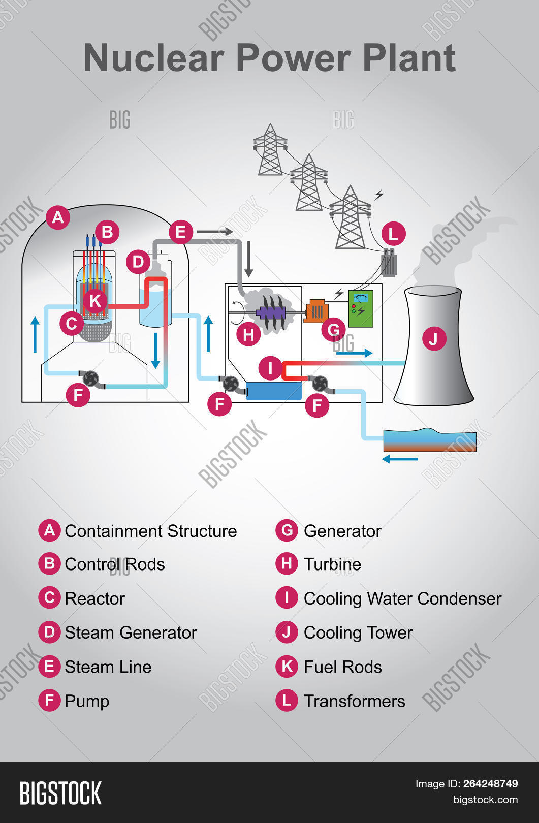 hight resolution of nuclear engineering system nuclear power plant structure