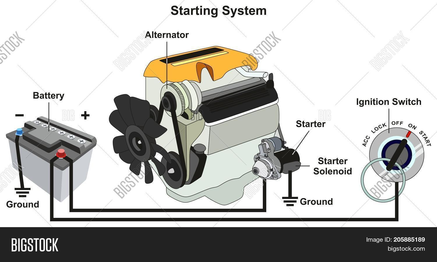 hight resolution of basic car engine diagram alternator wiring diagram centre alternator engine diagram